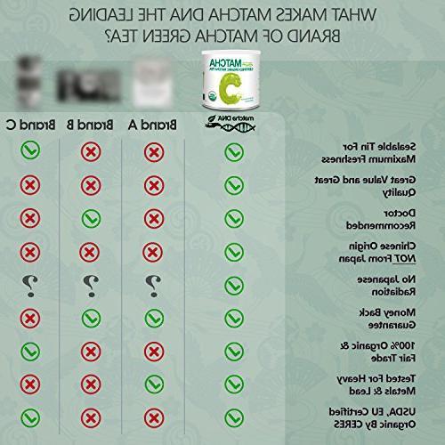 MatchaDNA Certified Organic Green Powder