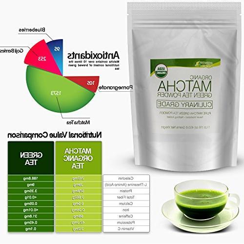 MatchaDNA Organic Green Tea 16 oz