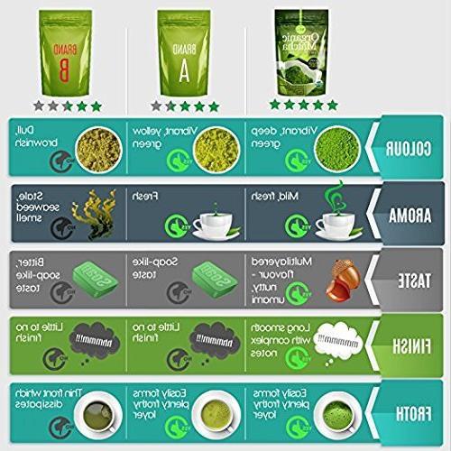 uVernal Organic Matcha Tea Pure 4oz